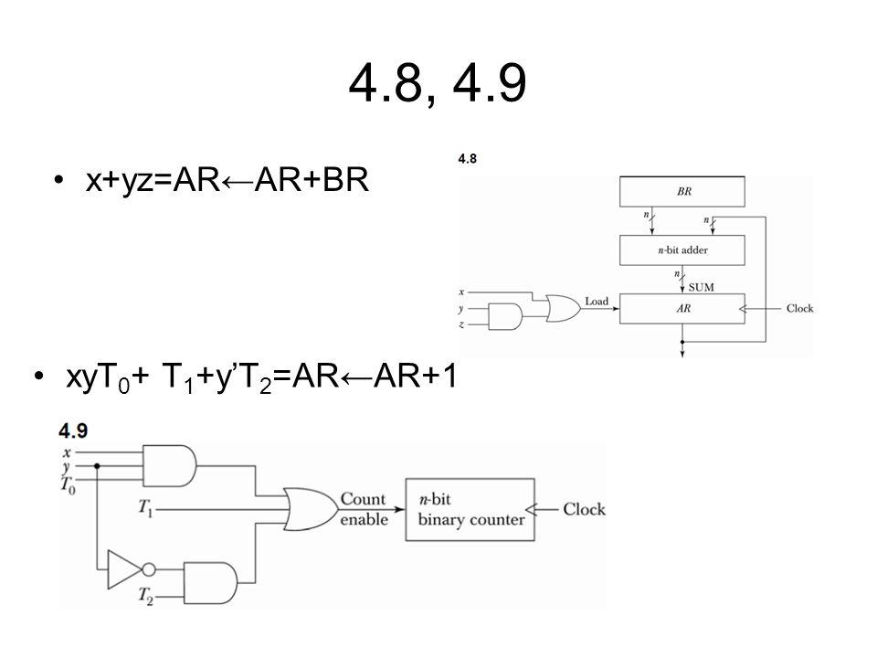 4.8, 4.9 x+yz=AR←AR+BR xyT 0 + T 1 +y'T 2 =AR←AR+1