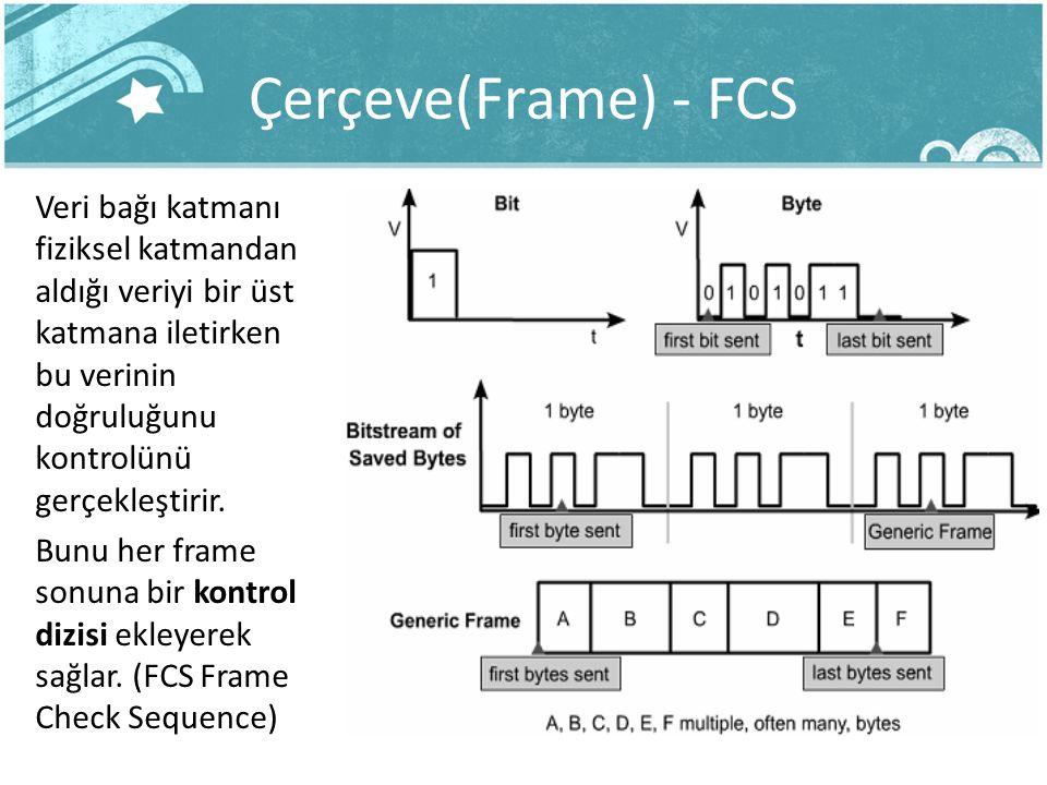 Çerçeve(Frame) - FCS Veri bağı katmanı fiziksel katmandan aldığı veriyi bir üst katmana iletirken bu verinin doğruluğunu kontrolünü gerçekleştirir.