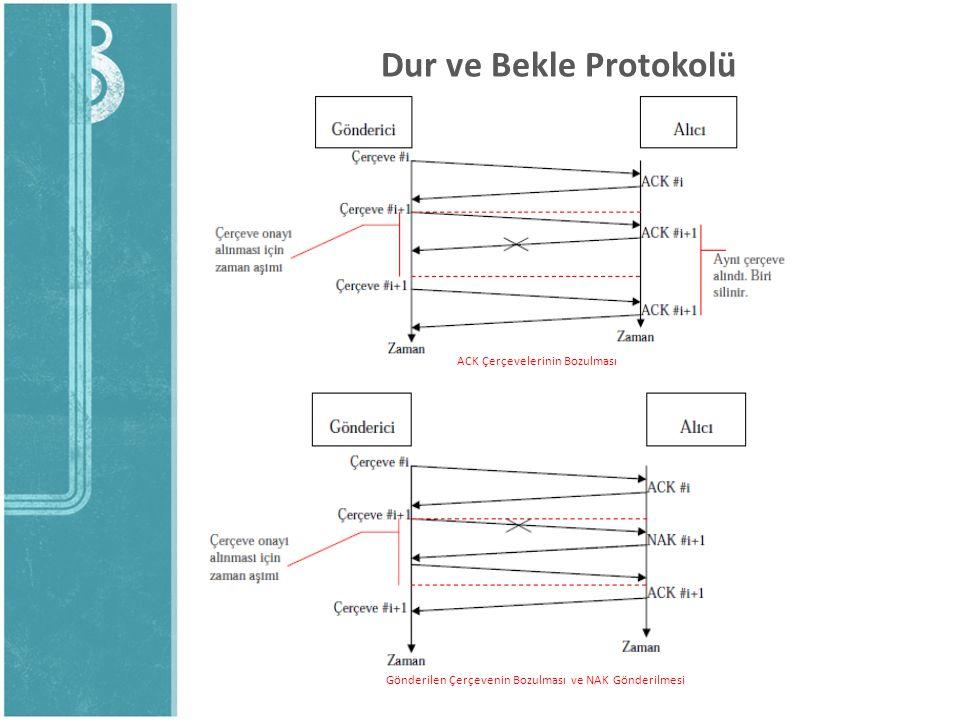 Dur ve Bekle Protokolü Gönderilen Çerçevenin Bozulması ve NAK Gönderilmesi ACK Çerçevelerinin Bozulması