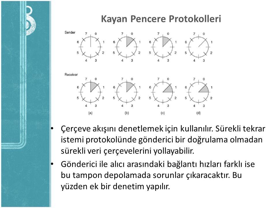 Kayan Pencere Protokolleri Çerçeve akışını denetlemek için kullanılır. Sürekli tekrar istemi protokolünde gönderici bir doğrulama olmadan sürekli veri
