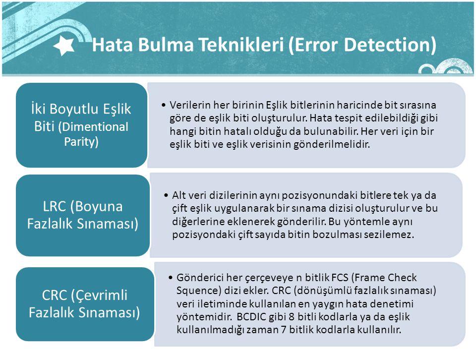 Hata Bulma Teknikleri (Error Detection) Verilerin her birinin Eşlik bitlerinin haricinde bit sırasına göre de eşlik biti oluşturulur. Hata tespit edil