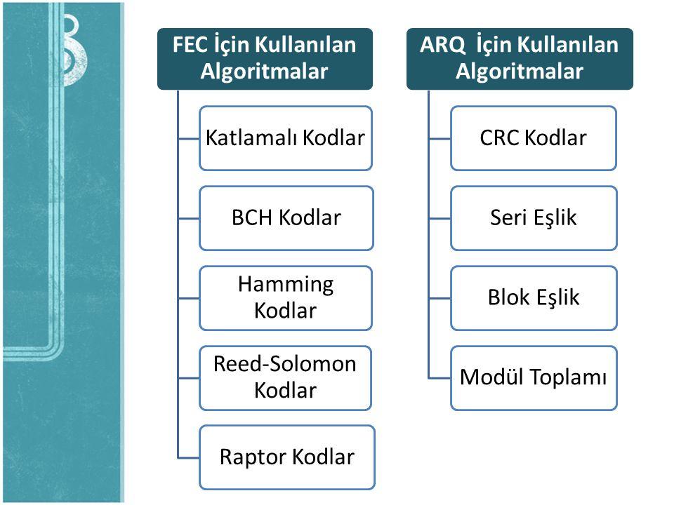 FEC İçin Kullanılan Algoritmalar Katlamalı Kodlar BCH Kodlar Hamming Kodlar Reed-Solomon Kodlar Raptor Kodlar ARQ İçin Kullanılan Algoritmalar CRC Kod