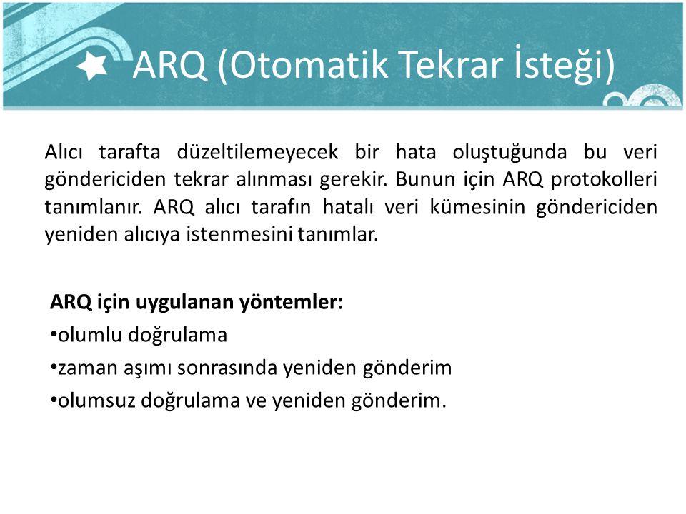 ARQ (Otomatik Tekrar İsteği) Alıcı tarafta düzeltilemeyecek bir hata oluştuğunda bu veri göndericiden tekrar alınması gerekir.