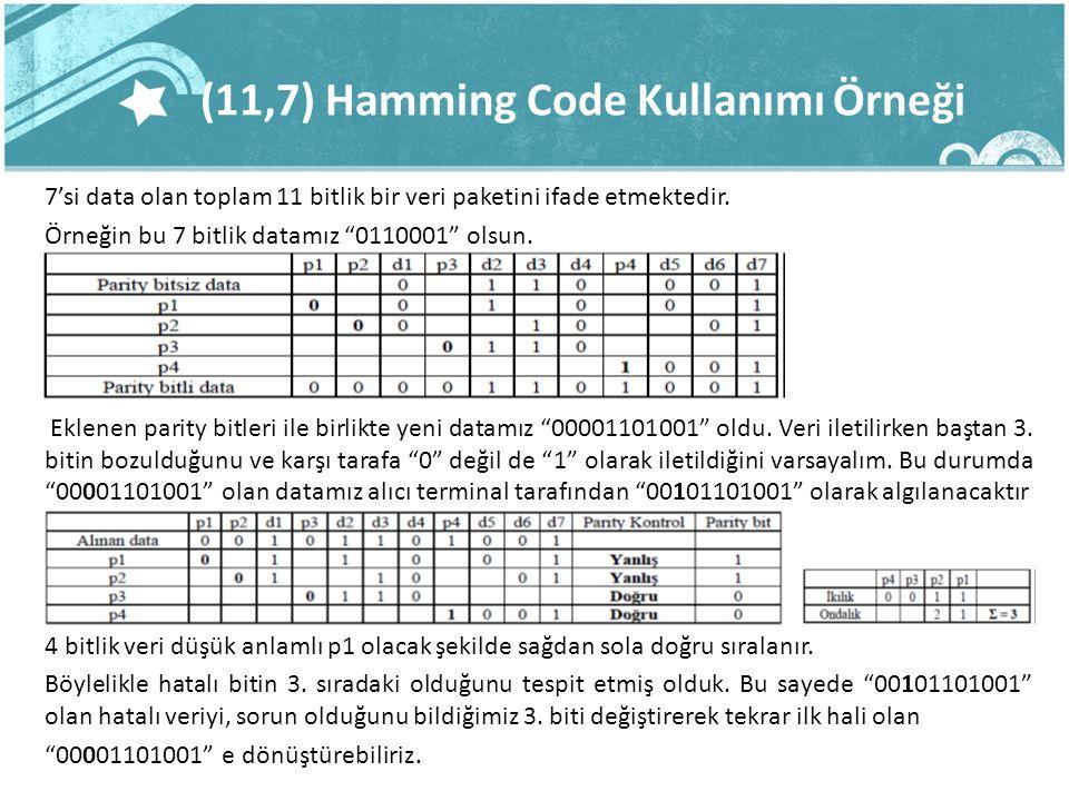 """(11,7) Hamming Code Kullanımı Örneği 7'si data olan toplam 11 bitlik bir veri paketini ifade etmektedir. Örneğin bu 7 bitlik datamız """"0110001"""" olsun."""