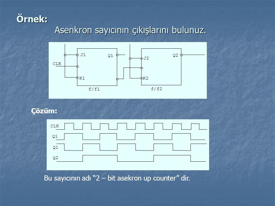 """Örnek: Asenkron sayıcının çıkışlarını bulunuz. f/f2 f/f1 K2 J2 K1 J1 Q2 Q1 CLK Çözüm: Q2 Q1 CLK Q1 Bu sayıcının adı """"2 – bit asekron up counter"""" dir."""