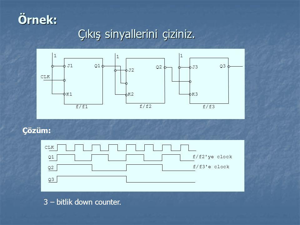 Örnek: Çıkış sinyallerini çiziniz. 1 CLK 1 Q1 Q2 J1 K1 J2 K2 J3 K3 Q3 1 f/f1 f/f2 f/f3 Çözüm: CLK Q1 Q2 Q3 f/f2'ye clock f/f3'e clock 3 – bitlik down