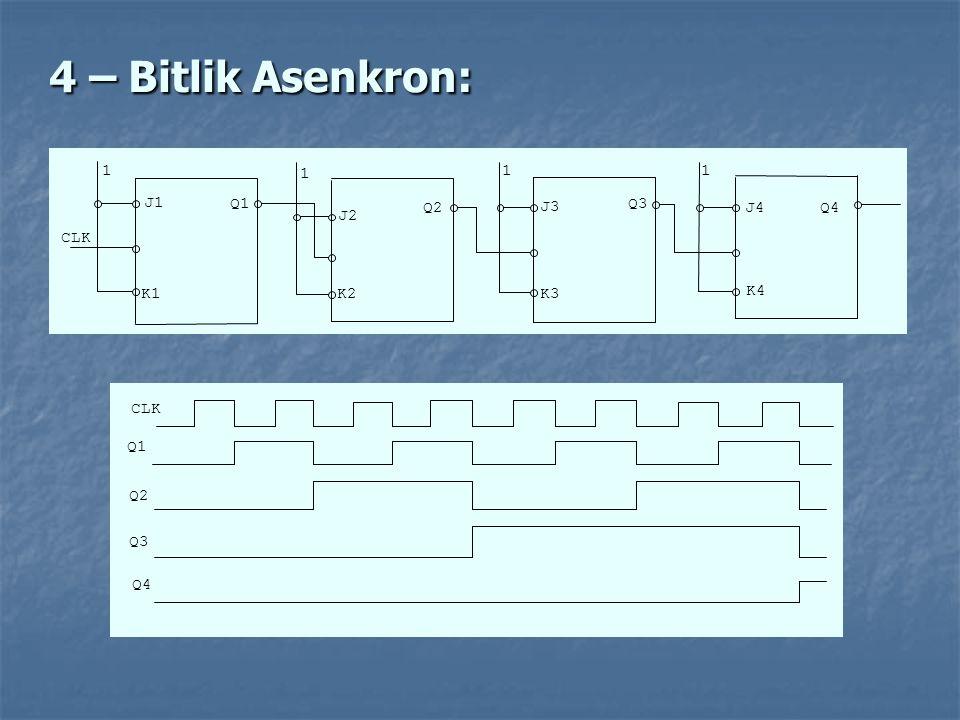 4 – Bitlik Asenkron: Q3Q1 Q2 1 K3 J3 K2 J2 K1 J1 1 CLK 1 Q4J4 K4 1 Q3 Q1 Q2 Q4 CLK