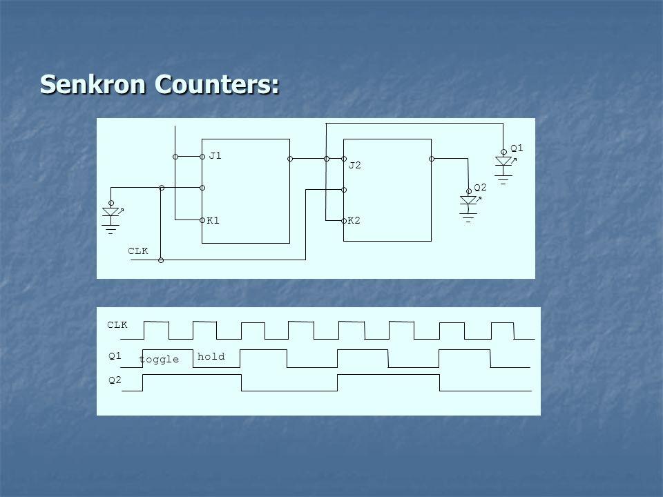 Senkron Counters: Q1 Q2 CLK J1 K1 J2 K2 Q1 Q2 CLK toggle hold