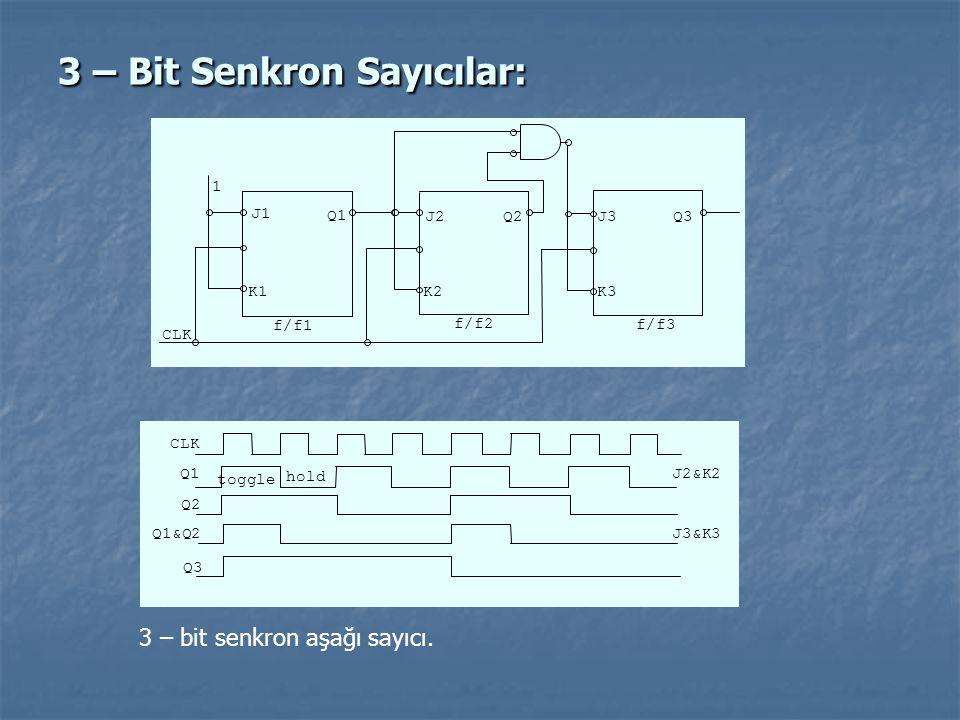 3 – Bit Senkron Sayıcılar: Q1 CLK J1 K1 J2 K2 Q2Q3J3 K3 f/f1 1 f/f2 f/f3 Q1 CLK Q3 hold toggle Q2 J2&K2 J3&K3Q1&Q2 3 – bit senkron aşağı sayıcı.