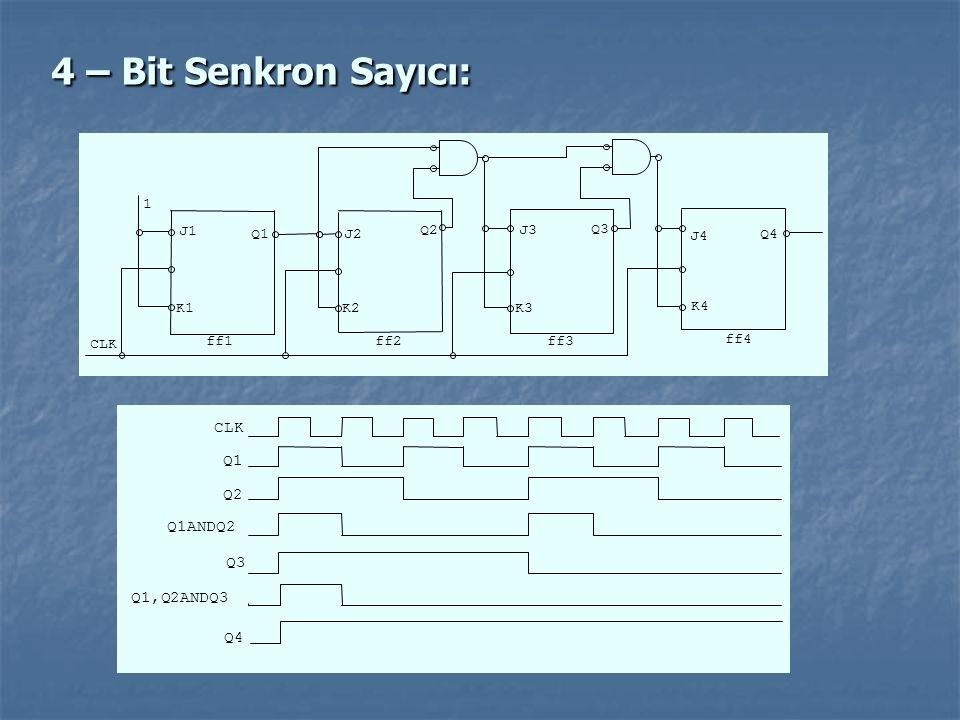 4 – Bit Senkron Sayıcı: CLK Q1 Q2 Q3 Q4 Q1ANDQ2 Q1,Q2ANDQ3