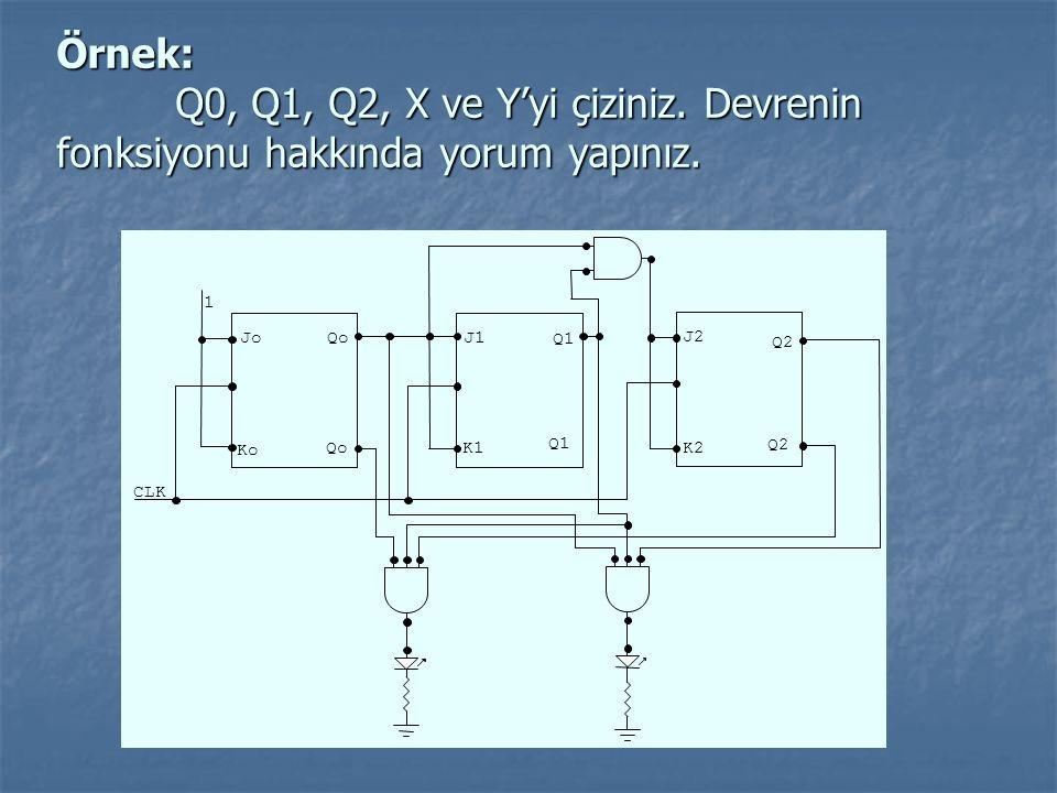 Örnek: Q0, Q1, Q2, X ve Y'yi çiziniz. Devrenin fonksiyonu hakkında yorum yapınız.