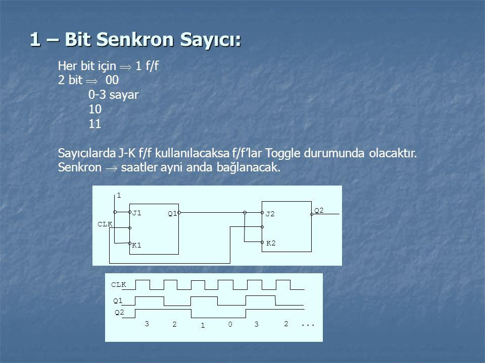 1 – Bit Senkron Sayıcı: Her bit için  1 f/f 2 bit  00 0-3 sayar 10 11 Sayıcılarda J-K f/f kullanılacaksa f/f'lar Toggle durumunda olacaktır. Senkron