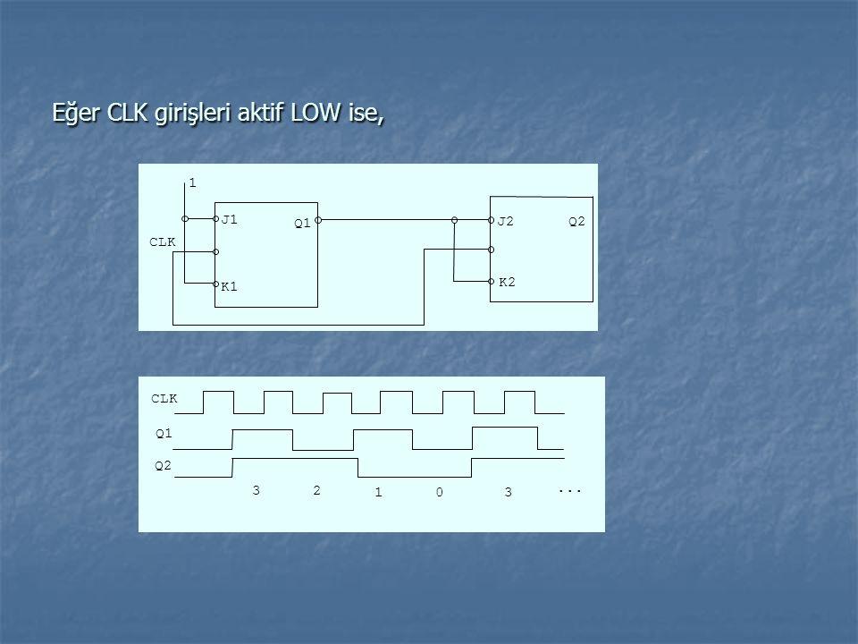 Eğer CLK girişleri aktif LOW ise, 1 Q2 Q1 K2 K1 J2 J1 CLK Q2 Q1 CLK 32 03... 1