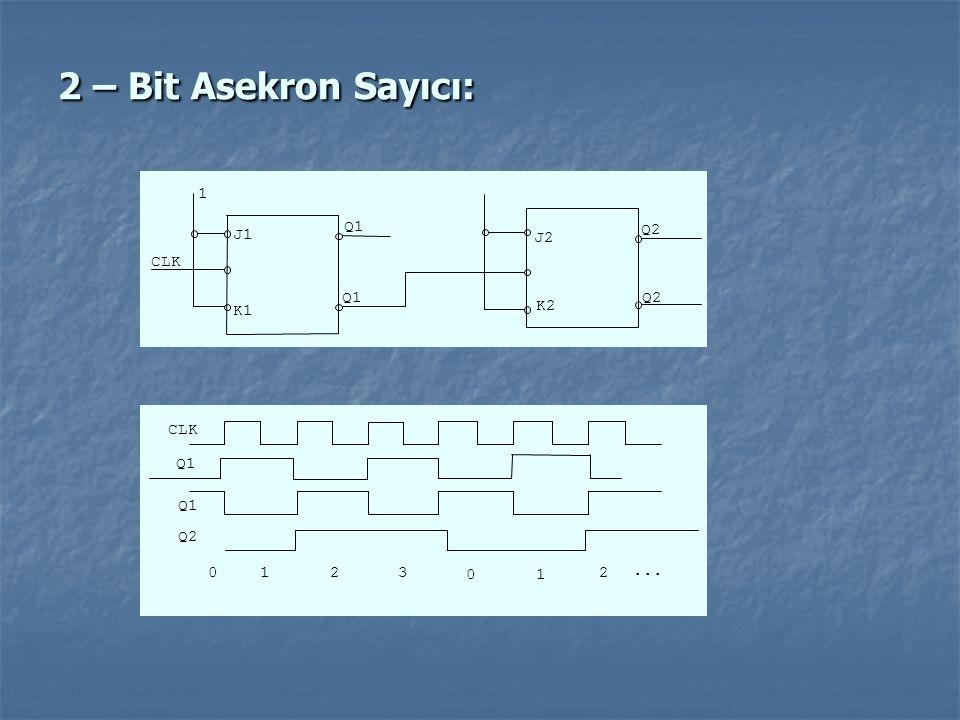 2 – Bit Asekron Sayıcı: 1 Q2 Q1 K2 K1 J2 J1 CLK Q1Q2 Q1 CLK 320... 1 Q1 Q2 01 2