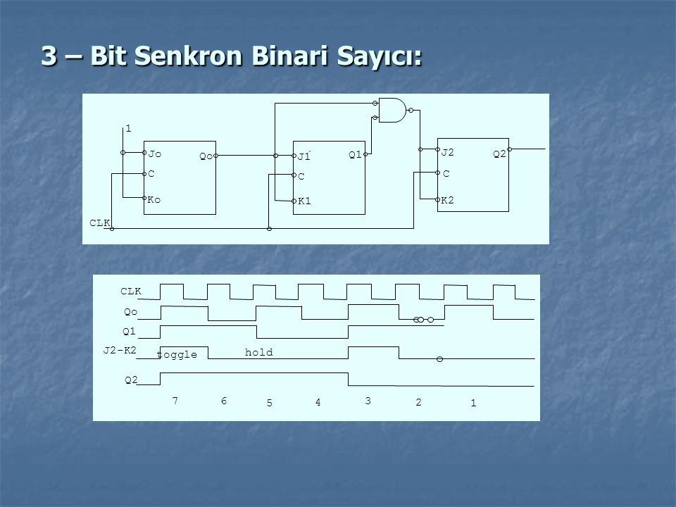 3 – Bit Senkron Binari Sayıcı: 1 Q2 Q1 K2 K1 J2 J1 CLK C Ko Jo Qo C C CLK 3 2 Q1 Q2 Qo toggle hold J2-K2 4 5 7 1 6