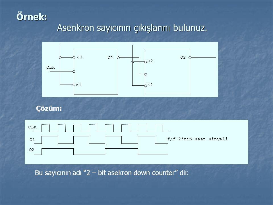 """Örnek: Asenkron sayıcının çıkışlarını bulunuz. K2 J2 K1 J1 Q2 Q1 CLK Çözüm: Q2 Q1 CLK f/f 2'nin saat sinyali Bu sayıcının adı """"2 – bit asekron down co"""
