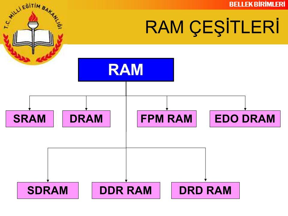 BELLEK BİRİMLERİ RAM SRAMDRAMFPM RAM EDO DRAM SDRAMDDR RAM DRD RAM RAM ÇEŞİTLERİ