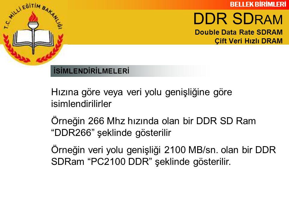 """BELLEK BİRİMLERİ İSİMLENDİRİLMELERİ Hızına göre veya veri yolu genişliğine göre isimlendirilirler Örneğin 266 Mhz hızında olan bir DDR SD Ram """"DDR266"""""""