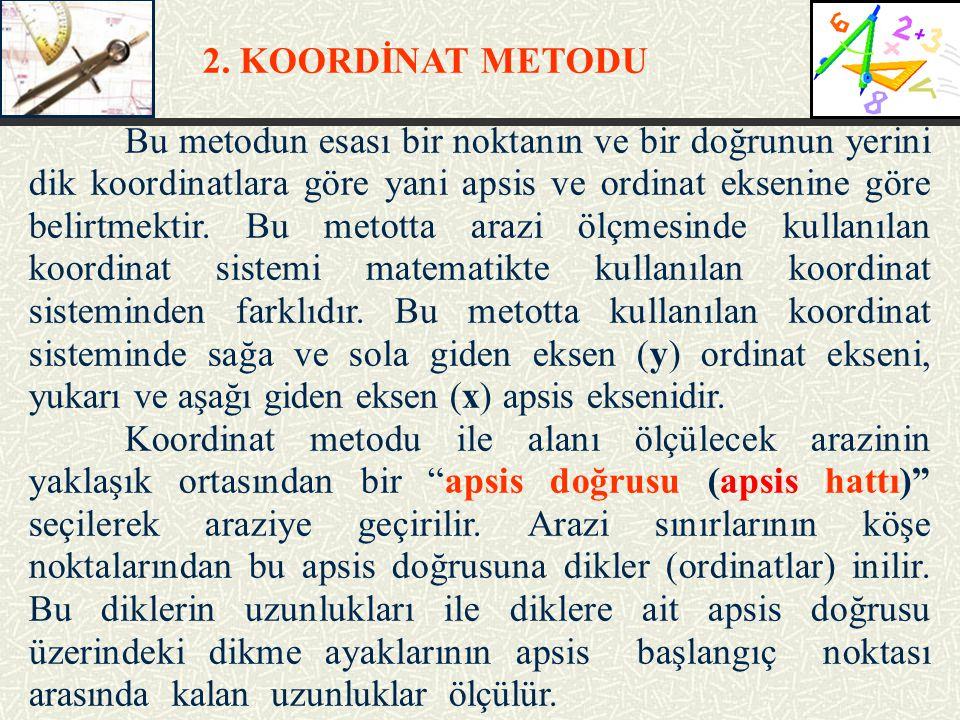 2. KOORDİNAT METODU Bu metodun esası bir noktanın ve bir doğrunun yerini dik koordinatlara göre yani apsis ve ordinat eksenine göre belirtmektir. Bu m