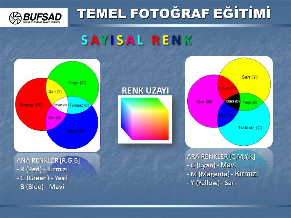 TEMEL FOTOĞRAF EĞİTİMİ SAYISAL RENKSAYISAL RENKSAYISAL RENKSAYISAL RENK SAYISAL RENKSAYISAL RENKSAYISAL RENKSAYISAL RENK ANA RENKLER [R,G,B] - R (Red)