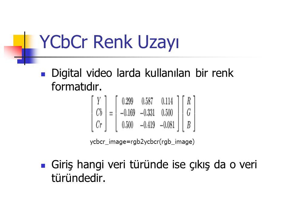 YCbCr Renk Uzayı Digital video larda kullanılan bir renk formatıdır.