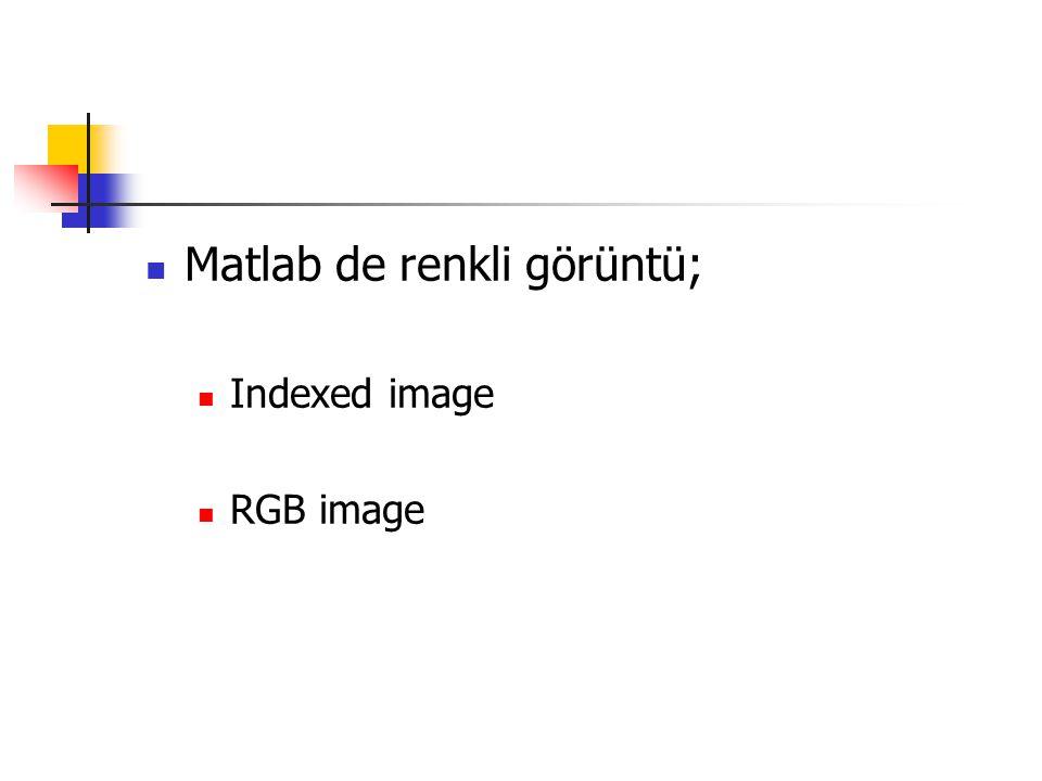 Indexed Images Indeks görüntü; Renk matrisi(Colormap matrix) Görüntü matrisi (Image matrix ) den oluşur.