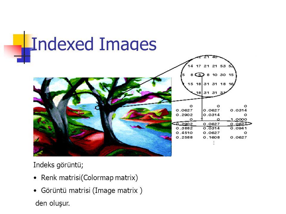 RGB Images RGB görüntü 3 boyutlu bir matristen oluşur.