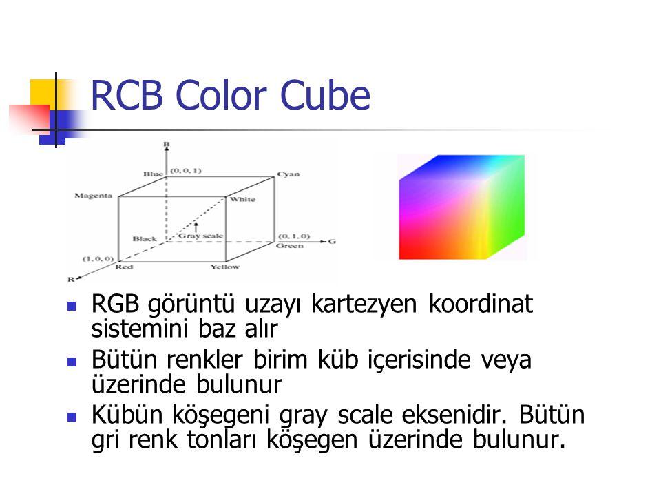 Renk Dönüşümleri Görüntüye greyscale etkisi sağlama, görüntüyü oluşturan renklerin yoğunluğunu değiştirmek için renk dönüşümüne ihtiyaç duyulur.