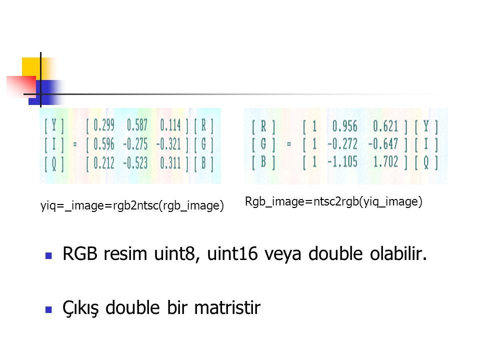 Örnek 1 Görüntünün renk yoğunluluğu değiştirilir