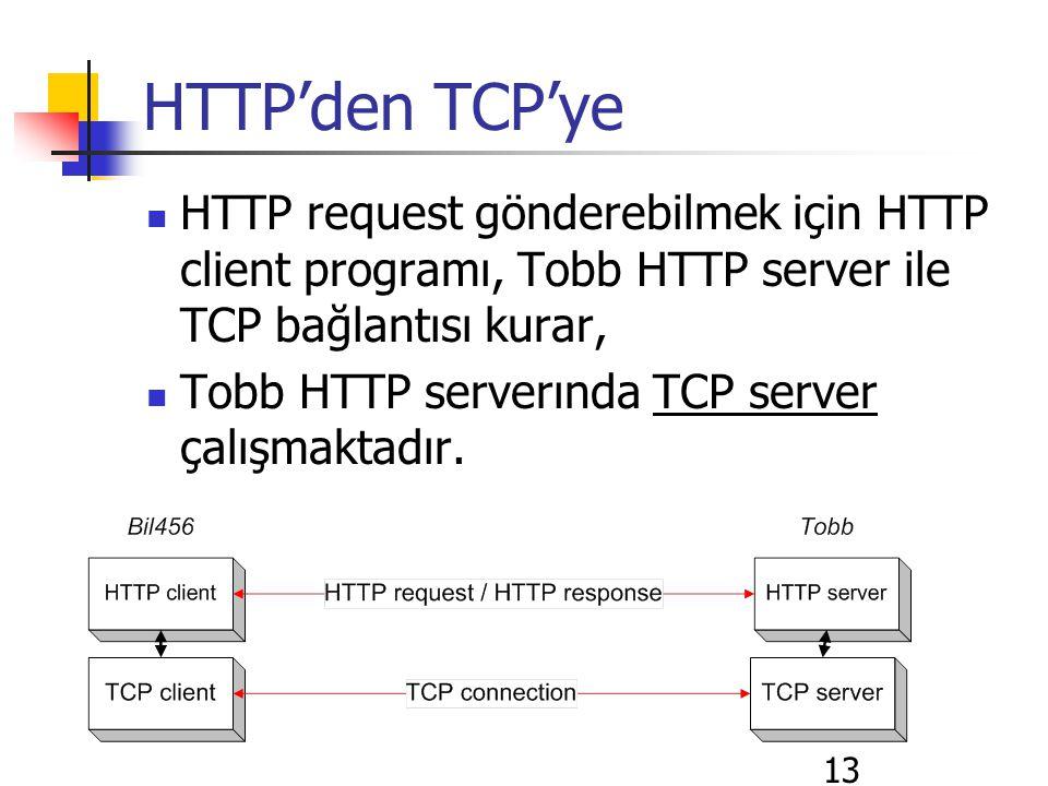 13 HTTP'den TCP'ye HTTP request gönderebilmek için HTTP client programı, Tobb HTTP server ile TCP bağlantısı kurar, Tobb HTTP serverında TCP server çalışmaktadır.