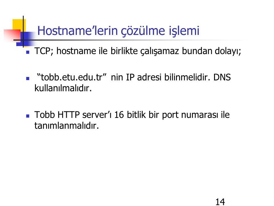 """14 Hostname'lerin çözülme işlemi TCP; hostname ile birlikte çalışamaz bundan dolayı; """"tobb.etu.edu.tr"""" nin IP adresi bilinmelidir. DNS kullanılmalıdır"""
