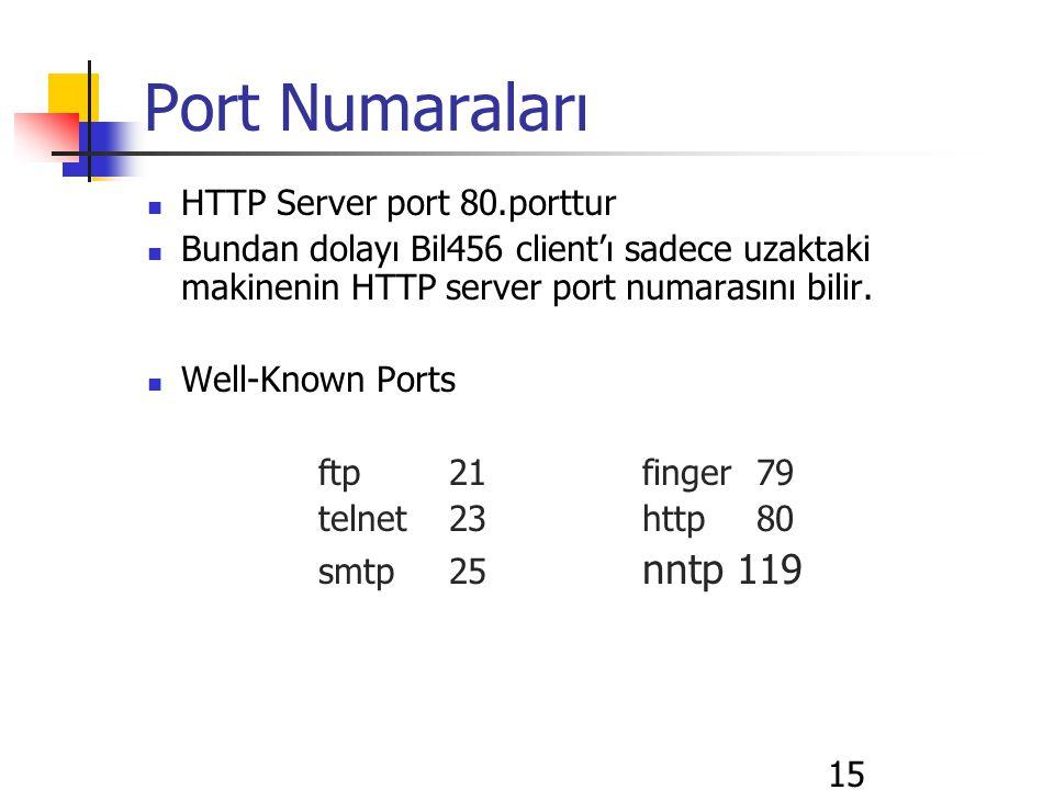 15 Port Numaraları HTTP Server port 80.porttur Bundan dolayı Bil456 client'ı sadece uzaktaki makinenin HTTP server port numarasını bilir. Well-Known P