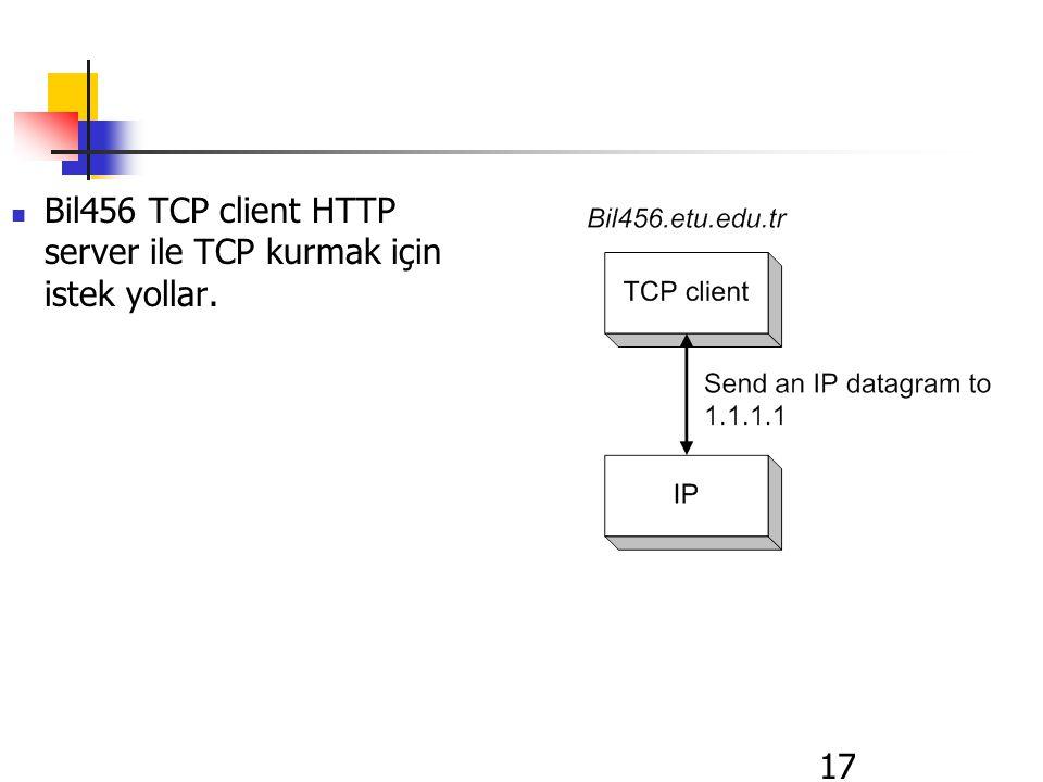 17 Bil456 TCP client HTTP server ile TCP kurmak için istek yollar.
