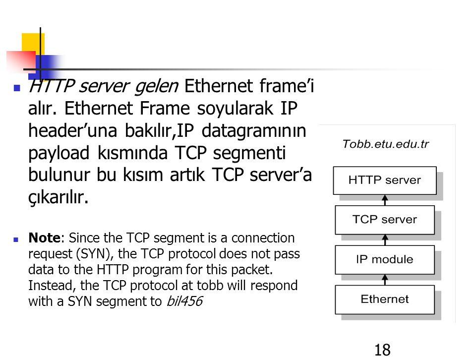 18 HTTP server gelen Ethernet frame'i alır. Ethernet Frame soyularak IP header'una bakılır,IP datagramının payload kısmında TCP segmenti bulunur bu kı