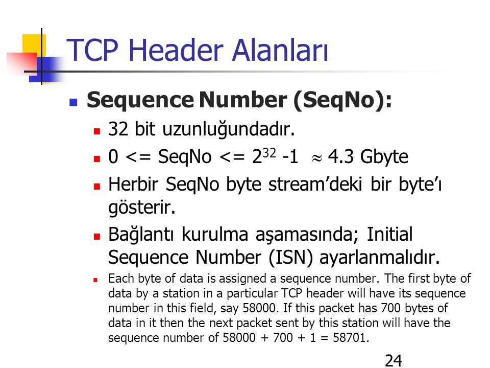 24 TCP Header Alanları Sequence Number (SeqNo): 32 bit uzunluğundadır. 0 <= SeqNo <= 2 32 -1  4.3 Gbyte Herbir SeqNo byte stream'deki bir byte'ı göst