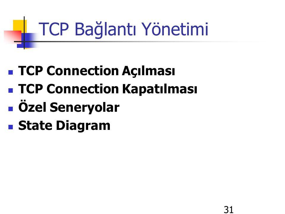 31 TCP Bağlantı Yönetimi TCP Connection Açılması TCP Connection Kapatılması Özel Seneryolar State Diagram