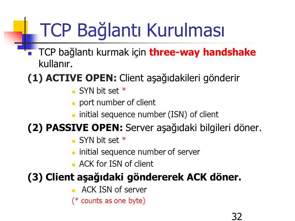 32 TCP Bağlantı Kurulması TCP bağlantı kurmak için three-way handshake kullanır. (1) ACTIVE OPEN: Client aşağıdakileri gönderir SYN bit set * port num