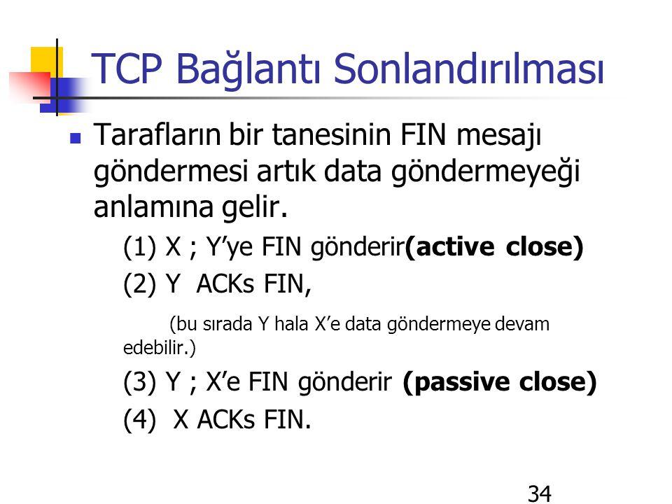 34 TCP Bağlantı Sonlandırılması Tarafların bir tanesinin FIN mesajı göndermesi artık data göndermeyeği anlamına gelir. (1) X ; Y'ye FIN gönderir(activ