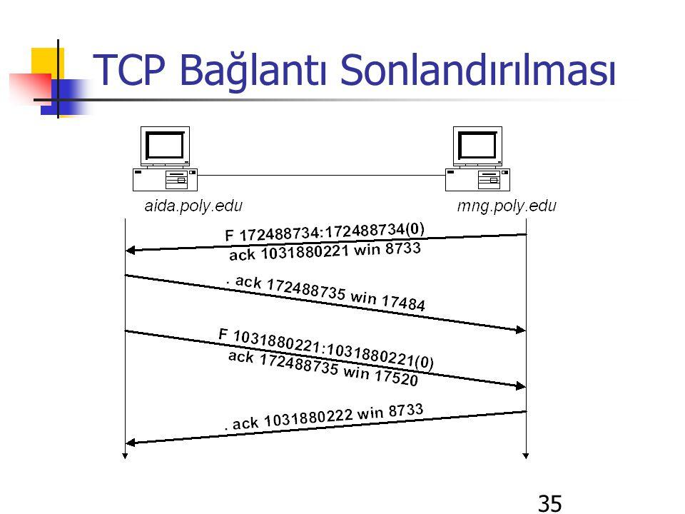 35 TCP Bağlantı Sonlandırılması