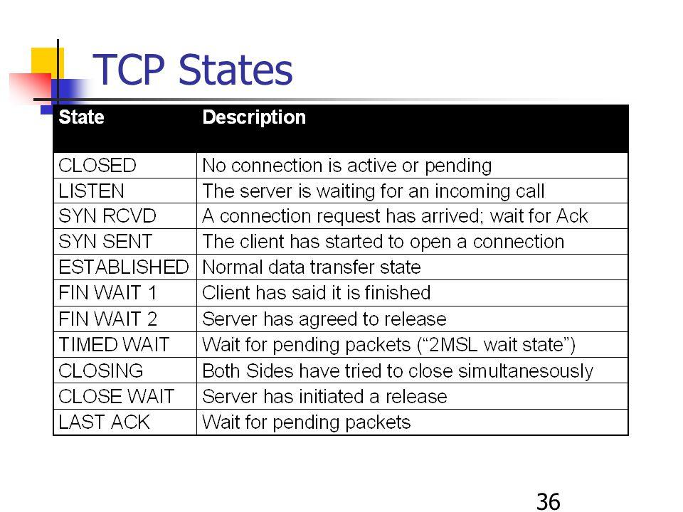 36 TCP States