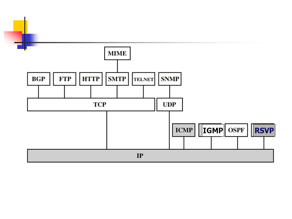 18 HTTP server gelen Ethernet frame'i alır.