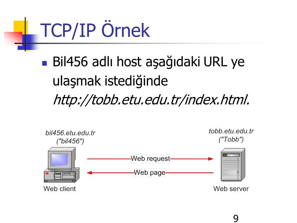 9 Bil456 adlı host aşağıdaki URL ye ulaşmak istediğinde http://tobb.etu.edu.tr/index.html. TCP/IP Örnek