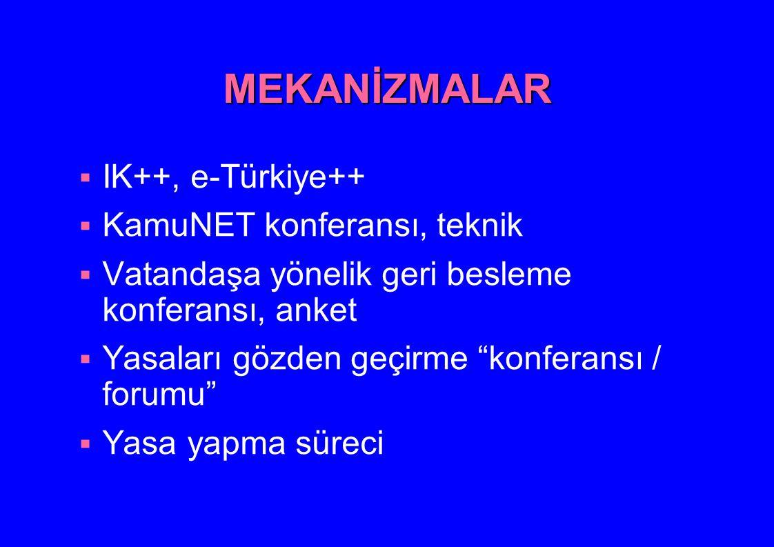 MEKANİZMALAR  IK++, e-Türkiye++  KamuNET konferansı, teknik  Vatandaşa yönelik geri besleme konferansı, anket  Yasaları gözden geçirme konferansı / forumu  Yasa yapma süreci