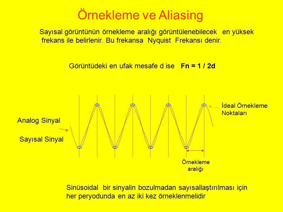 Örnekleme ve Aliasing Sayısal görüntünün örnekleme aralığı görüntülenebilecek en yüksek frekans ile belirlenir. Bu frekansa Nyquist Frekansı denir. Gö