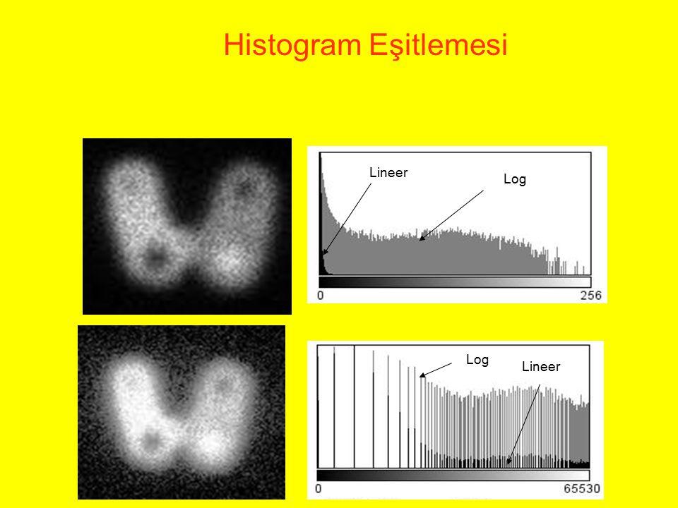Histogram Eşitlemesi Log Lineer Log Lineer