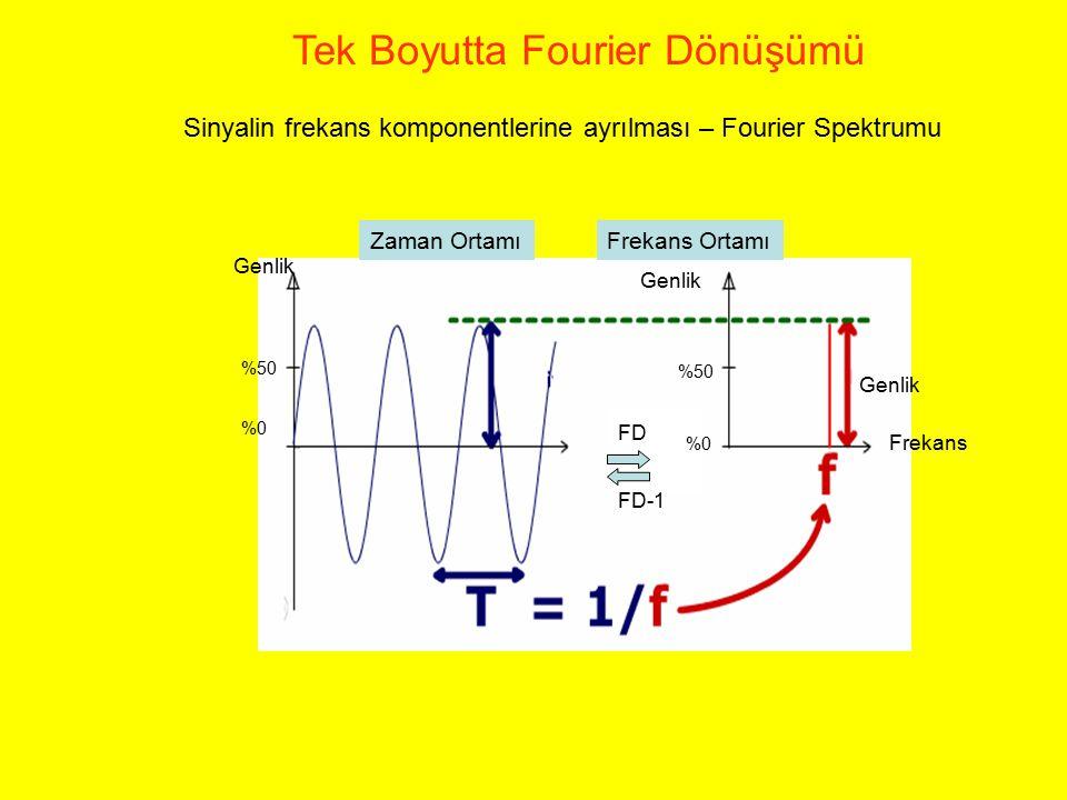 Genlik Zaman OrtamıFrekans Ortamı Genlik Frekans Genlik %0 %50 FD FD-1 %0 %50 Tek Boyutta Fourier Dönüşümü Sinyalin frekans komponentlerine ayrılması