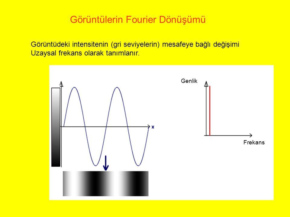 Görüntülerin Fourier Dönüşümü Görüntüdeki intensitenin (gri seviyelerin) mesafeye bağlı değişimi Uzaysal frekans olarak tanımlanır. Frekans Genlik