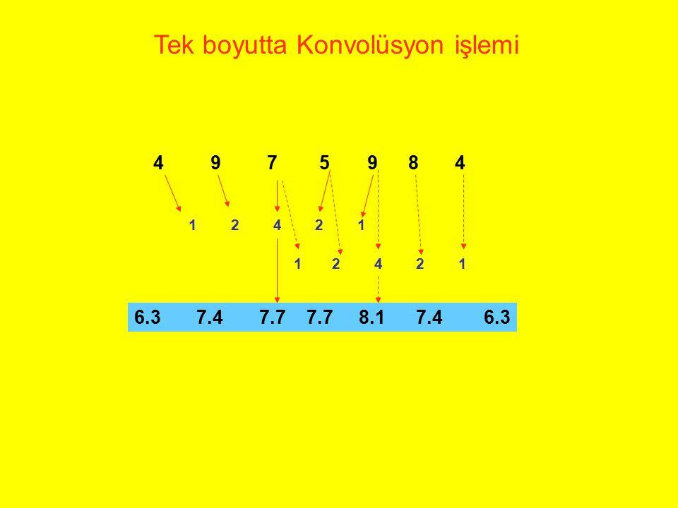 4 9 7 5 9 8 4 1 2 4 2 1 6.3 7.4 7.7 7.7 8.1 7.4 6.3 Tek boyutta Konvolüsyon işlemi