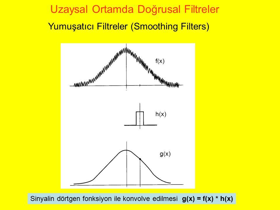 Yumuşatıcı Filtreler (Smoothing Filters) f(x) h(x) g(x) Sinyalin dörtgen fonksiyon ile konvolve edilmesi g(x) = f(x) * h(x) Uzaysal Ortamda Doğrusal F