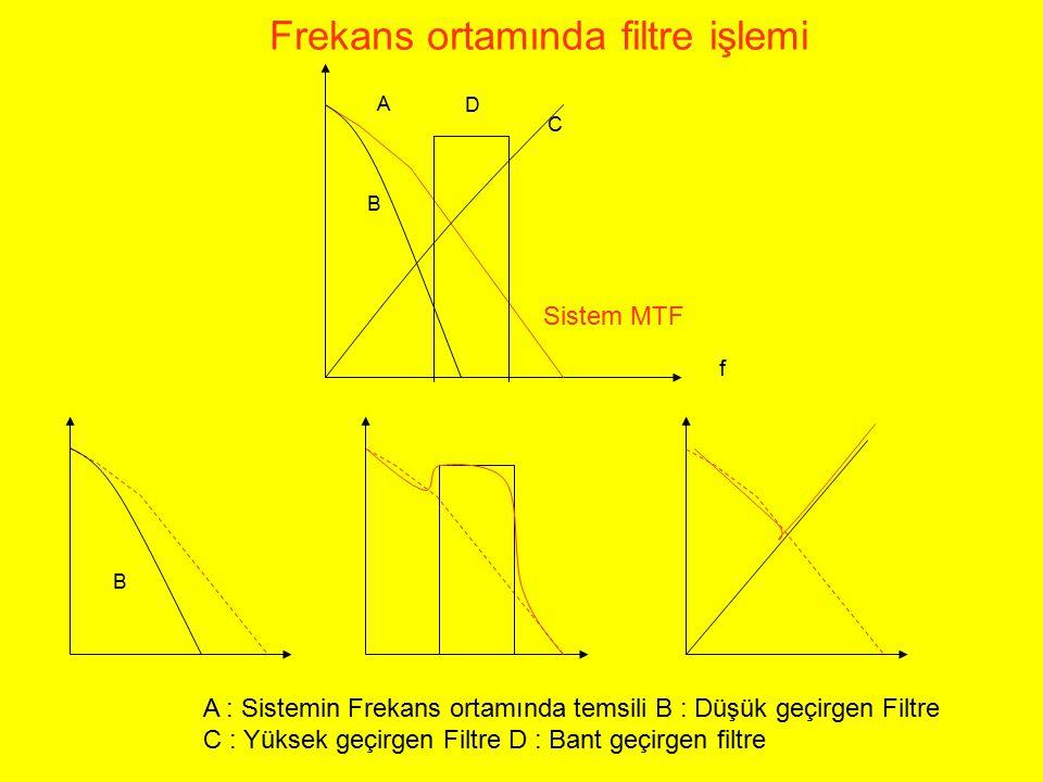 Frekans ortamında filtre işlemi A : Sistemin Frekans ortamında temsili B : Düşük geçirgen Filtre C : Yüksek geçirgen Filtre D : Bant geçirgen filtre A